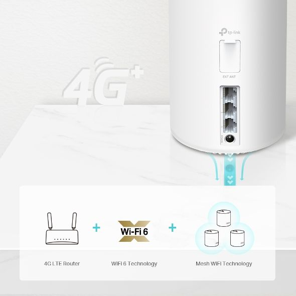 TP-Link DECO X20-4G Wireless Mesh Networking System White (1-pack) (DECO X20-4G)